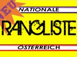 Nachrichtenbilder Radikal CUP X - Die Jubiläumsrangliste