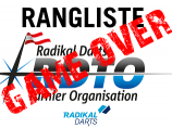 Nachrichtenbilder Radikal CUP 11 - Die Gewinner!